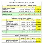 cuentas operativas Guanaba.Net Marzo-Junio 2007 1